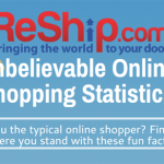 Unbelievable Online Shopping Statistics (Infographic)